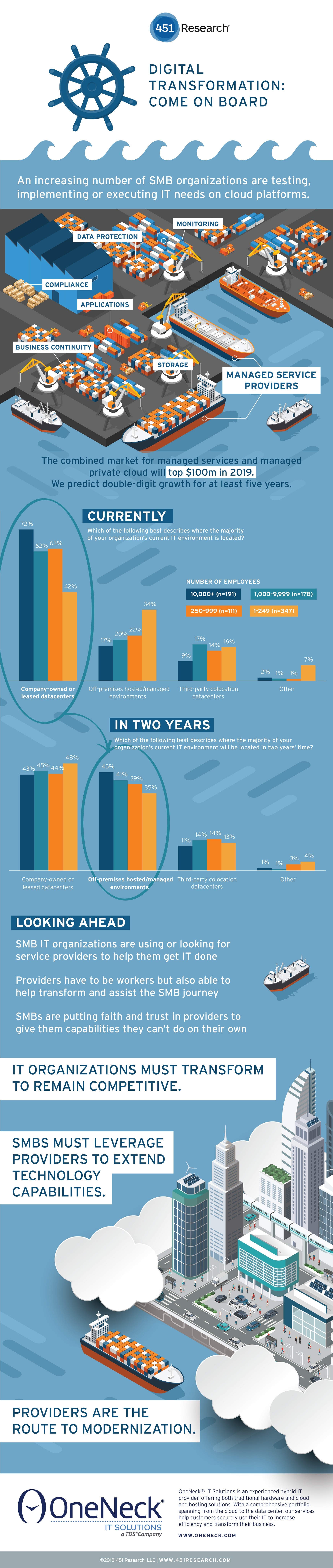 451_Infographic_On-Board_FINAL